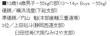 横浜流星は空手で世界一!通っていた道場