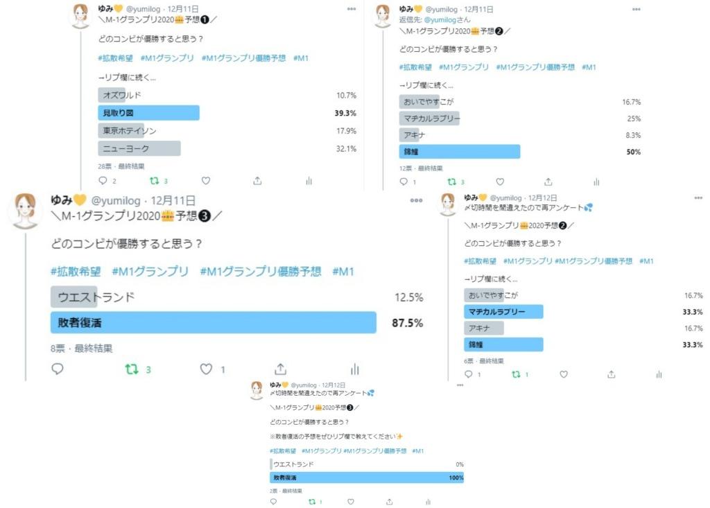 M-1優勝予想アンケートの結果(ツイッター)